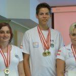 Österreichische Meistermannschaft U23 2014