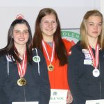 Die Mannschaft Tirol 1 gewann zudem noch den Mannschaftsbewerb mit neuem Österreichischen Rekord.